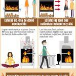 las mejores estufas lena ecologicas en colombia