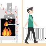 las mejores estufas lena para calefaccion